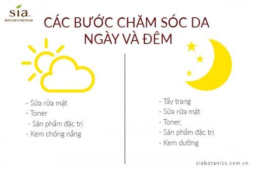 cac-buoc-cham-soc-da-ngay-va-dem-1